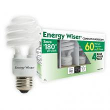 ENERGY WISER